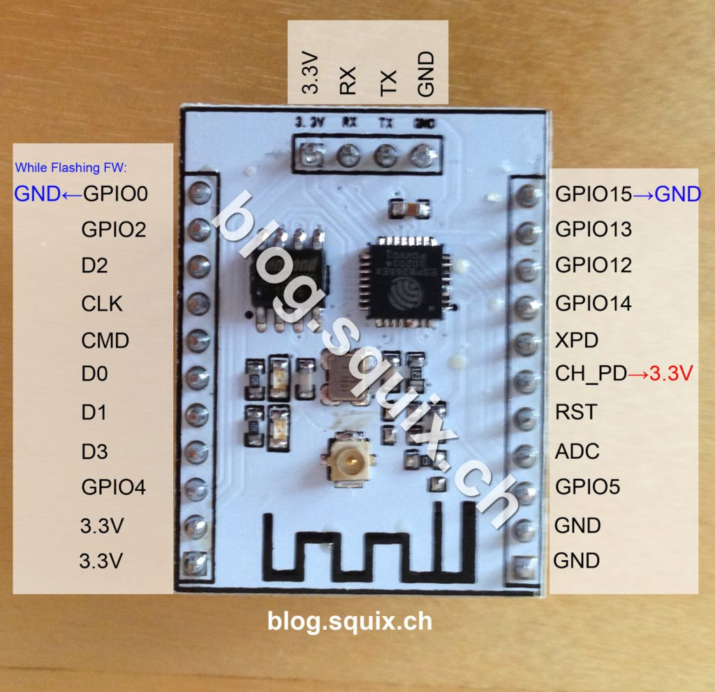 Esp8266 Module Comparison Esp 01 Esp 05 Esp 12 Esp 201